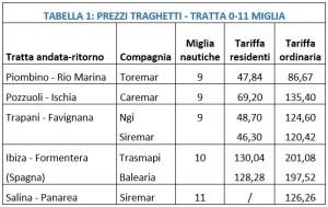 traghetti 0-11