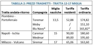 traghetti 12-17